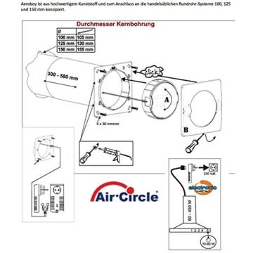 ELEKTRONISCHER MAUERKASTEN AEROBOY montage
