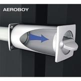 ELEKTRONISCHER MAUERKASTEN AEROBOY test